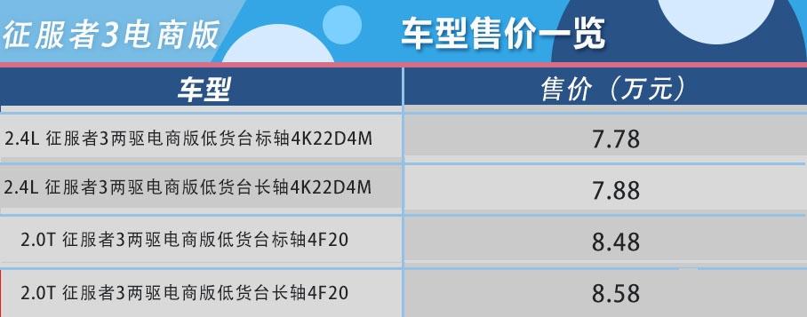 福田征服者3皮卡电商版上市 价格7.78-8.58万元
