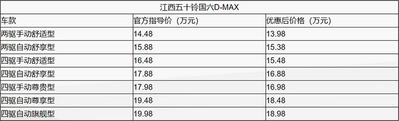 江西五十铃D-MAX皮卡开启官方促销 现金最高直降10000元