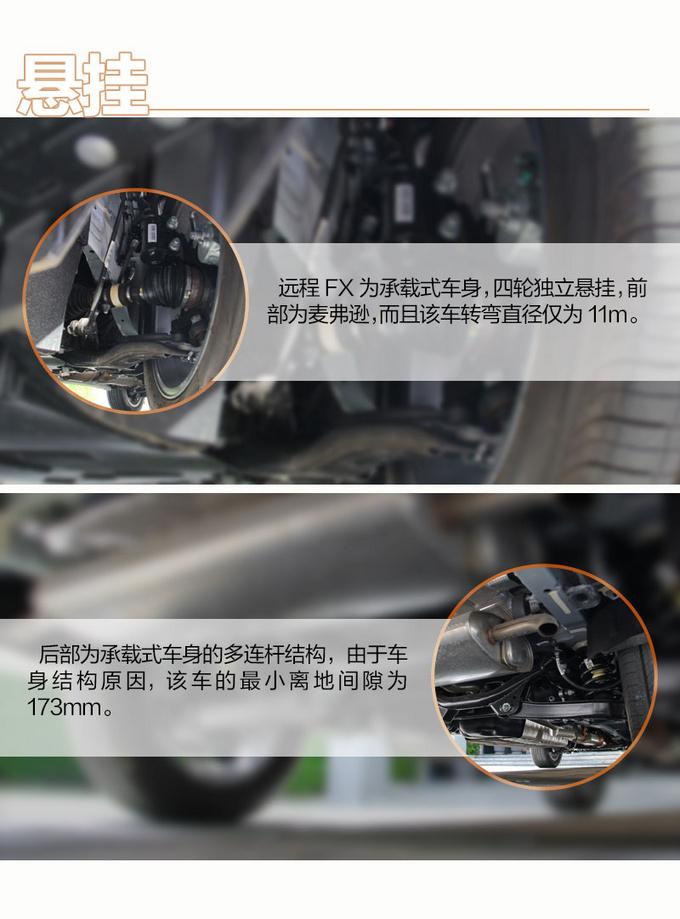 """试驾吉利商用车远程FX皮卡,诠释乘用产品""""皮卡化"""""""